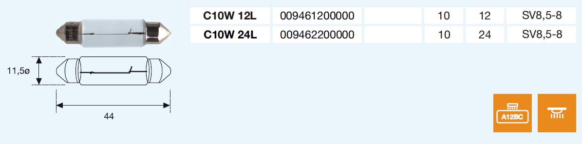 PLAFONIER C10W 12/10-S8,5