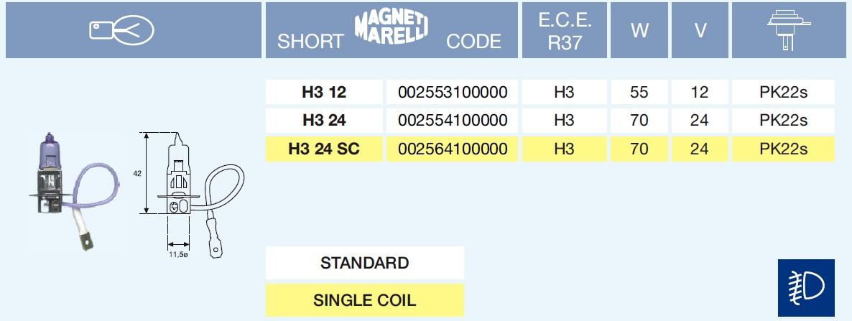 H3 STANDARD 12/55-PK22s
