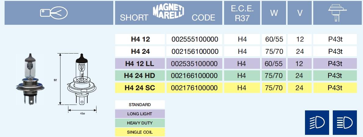 H4 STANDARD 12/60/55-P43t